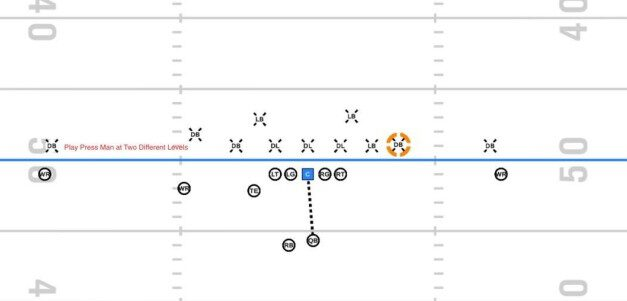 Press Technique Toolbox to Defend Multiple Routes