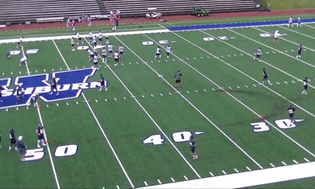 Shimmy Drill for Punt Coverage- Washburn University