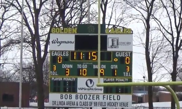 Cover 0 Pressures- Brockport College (NY)
