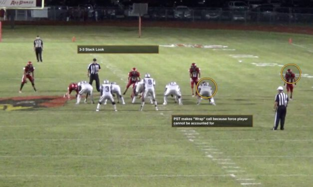 Teaching Play Side Tackle to ID for Tackle Wrap/Tackle Trap