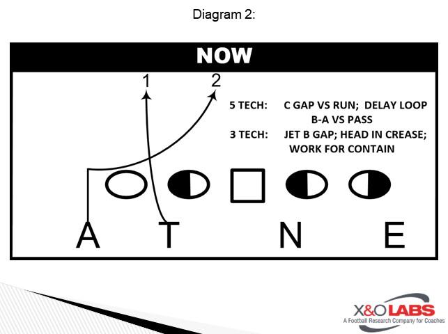 Long Diagram 2