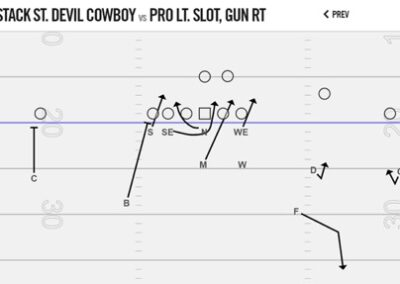 Split Field Pressure Coverages From Odd Stack Spacing