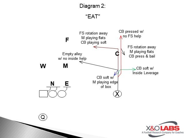 Mai Diagram 2