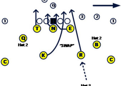 Teaching Plug, Crash, Nail and Rail Technique into Multiple 5-Man Pressure Patterns