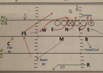 """The Foster 5"" – Innovation 1: Designing Pressures to Manipulate the Modern QB"