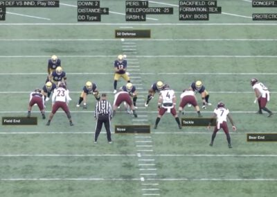 """The Foster 5"" – Innovation 2: Converting the G Defense to Defend the 11 Personnel Run Game"