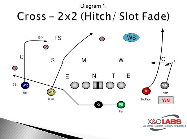 Hiatt Cross Diagram 1