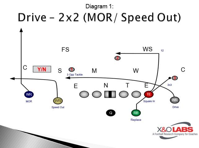 Hiatt Drive Diagram 1