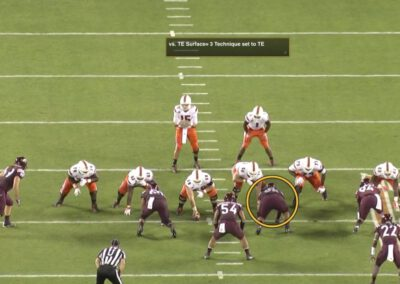 """""""The Foster 5"""" – Innovation 5: The Face Read Fundamental to Defend QBR and """"Plus One"""" Run Game"""