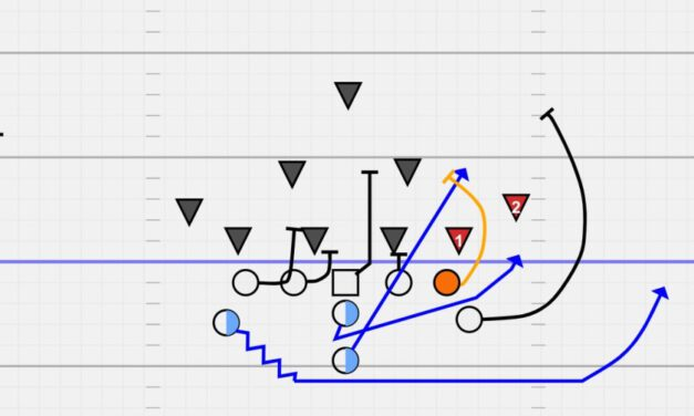 Combatting Common Defensive Adjustments to the Flexbone Offense (Part 2)