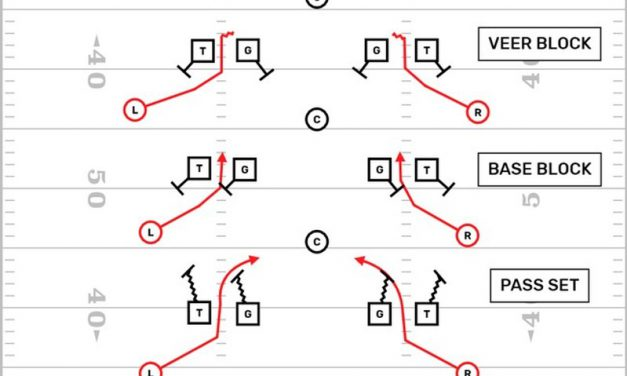 Read Pressures Out of Multiple 3-4 Spacing