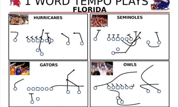 1-Word Play Packages in the Tempo Offense