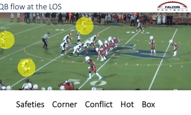 The 40-Second Pre-Snap Thought Cycle for QBs