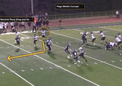 """The """"Snag and Go"""" Variation off Four Verts"""