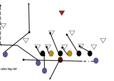 Pairing the Jet Package with Sugar Huddle Tempo